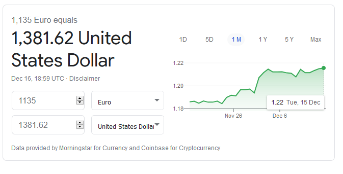 Current exchange rate USD EURO